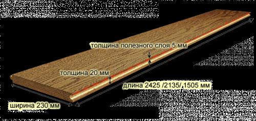 размеры ламината для пола