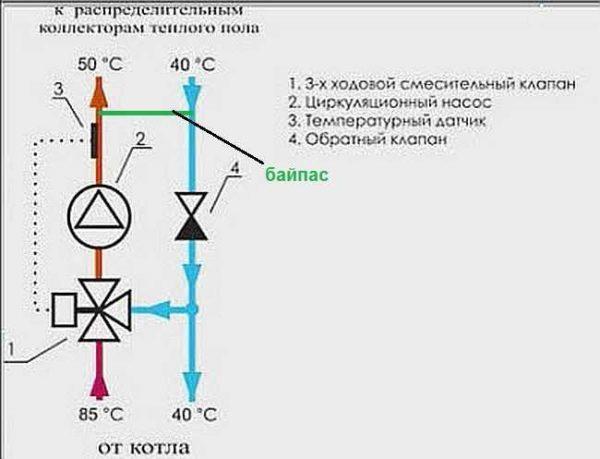 Схема смесительной группы для теплого водяного пола на трехходовом клапане