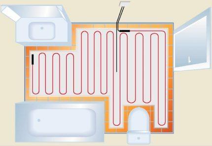 Схема расположения теплого пола в ванной