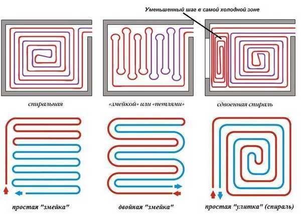 Схемы укладки труб теплого водяного пола