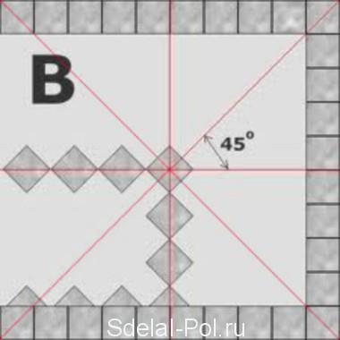 Разметка пола по оси и диагонали