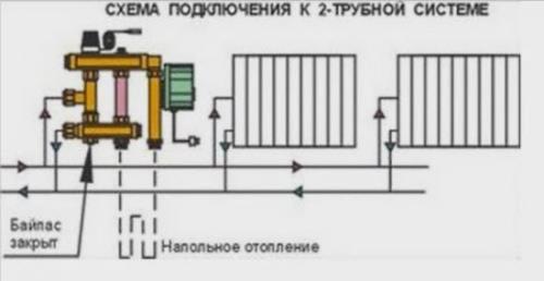 Схема установки смесительных узлов для теплого пола в двухтрубной системе