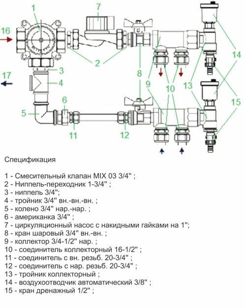 Коллектор теплого пола Valtec на 2-4 контура (20-60 кв.м.)