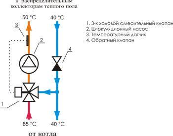 Смесительный узел с трехходовым клапаном