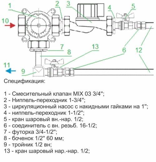 Смесительный узел для теплого пола Valtec на один контур (до 20 кв.м.)