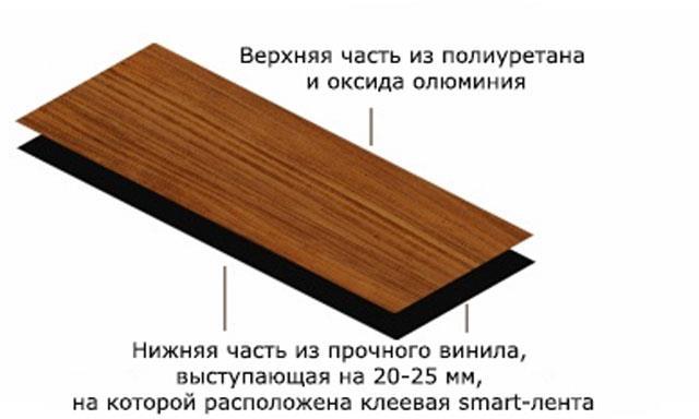 Резиновый ламинат