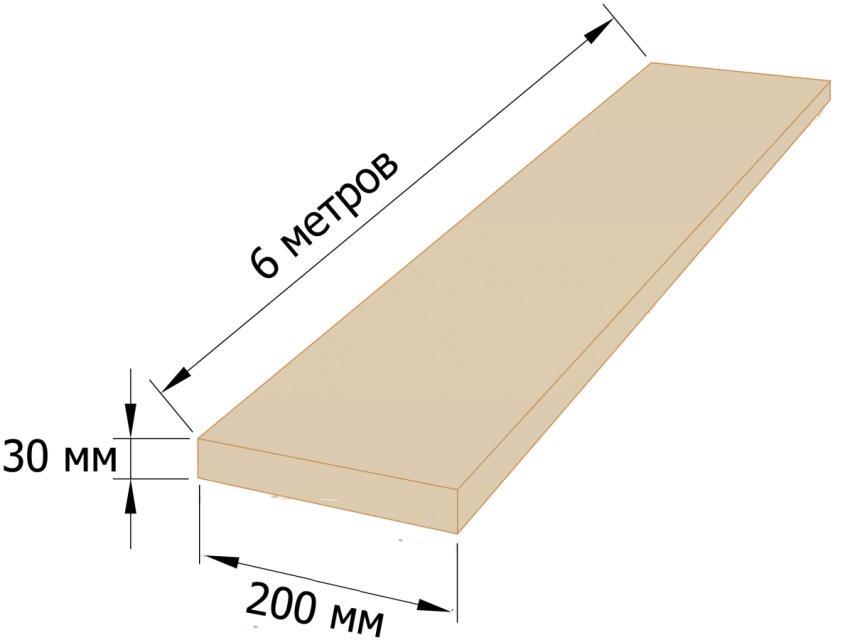 Чтобы расчитать количество досок в кубометре нужно знать его длину, ширину и толщину