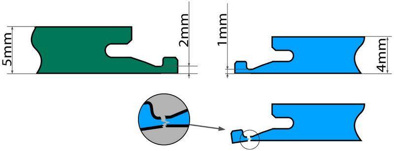 Если толщина планки замкового винила меньше 5 мм, вероятность его поломки возрастает на 80%