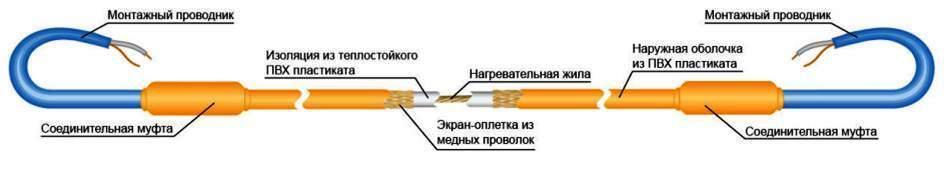 teplyj-pol-elektricheskij-kak-vybrat-1