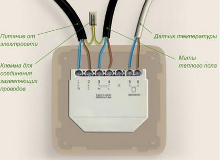 Схема подключения проводов в «гнезде»