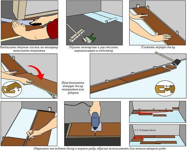 правила укладки ламината на бетонный пол