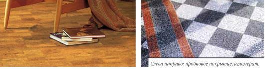 Разнообразие современных напольных покрытий