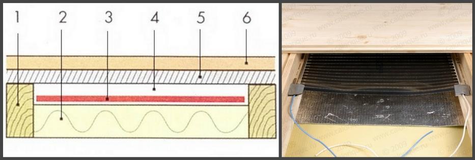 Инфракрасный теплый пол на деревянный пол