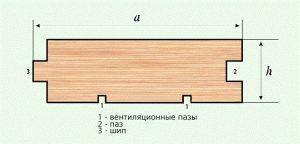 Паркетная доска из лиственницы схема