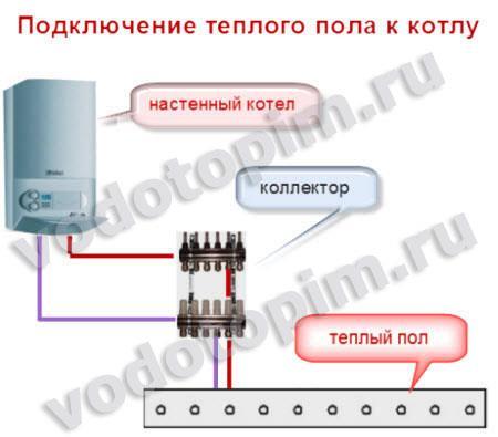 схема подключение теплого пола к котлу