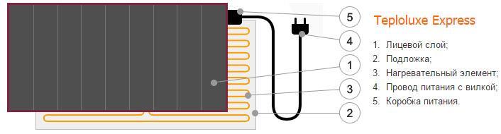 Схема переносного теплого пола