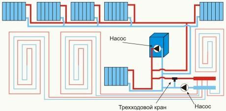 комбинация схем отопления