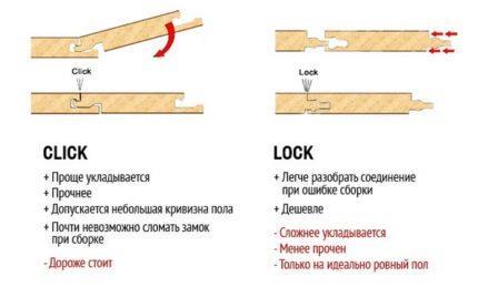 Способы соединения панелей