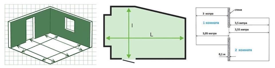 Фото: Измерения выполняются несколько раз в разных участках комнаты