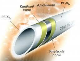 Из чего состоит металлопластиковая труба