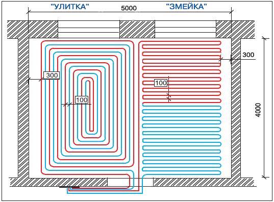 Схема укладки греющих контуров