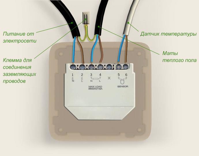 Терморегулятор пленочного пола