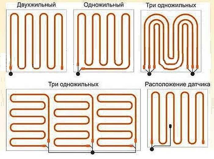 """Основные схемы укладки """"змейка"""" и некоторые варианты греющего кабеля"""