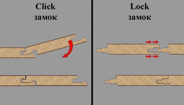 способы укладки ламината своими руками