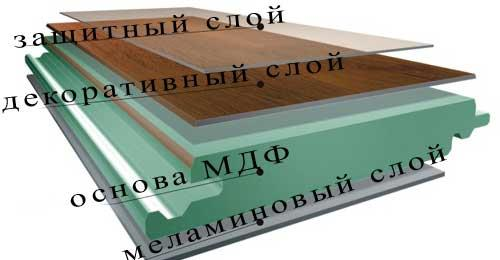 maksidom linoleum