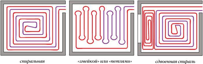 Схемы укладки труб водяного теплого отопления