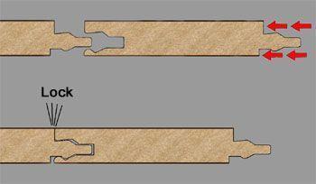 Замковое соединение ламината типа LOCK