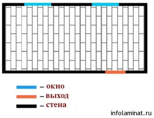 классическая схема укладки ламината