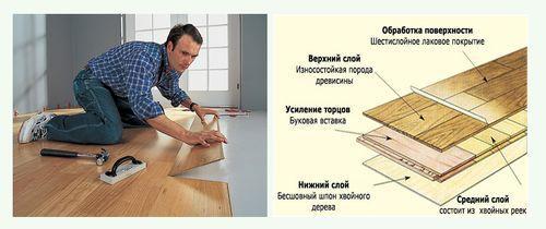 populyarnaya_sxema_samostoyatelnoj_ukladki_laminata_05