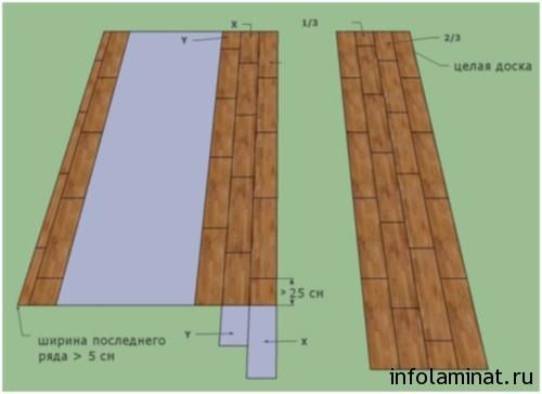 Расчет схемы укладки ламината