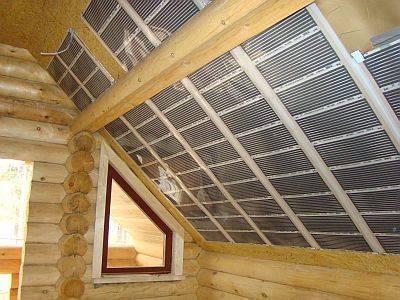 Теплый пол Caleo - использование на стенах