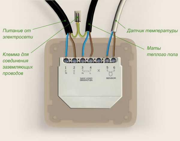 Схема подключения кабелей, зазаемления и датчика температуры есть на обратной стороне корпуса терморегулятора теплого пола