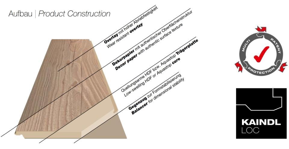 Структура ламината «Кайндл»