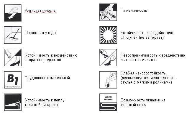 характеристики линолеума