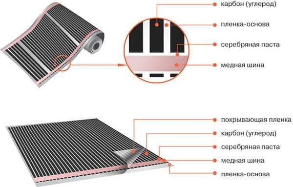 При выборе обратите внимание на плотность карбонового слоя и на состояние шины