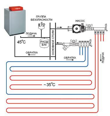 Схема подключения котла к теплому полу