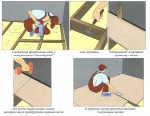 Этапы настила фанеры на деревянный пол
