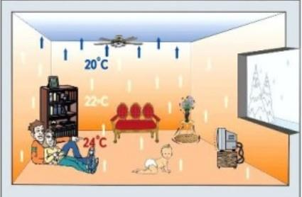 комфортная температура в помещении