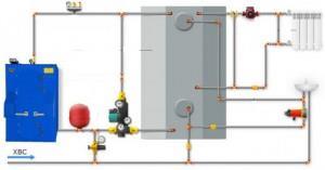 Подключение клапана к отоплению