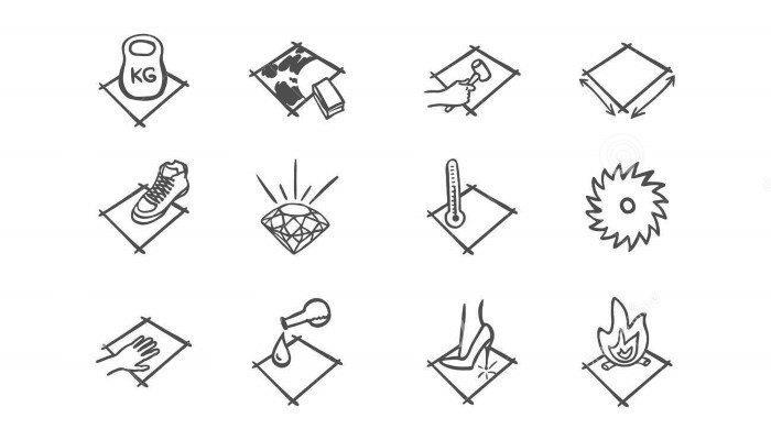 Главные свойства и характеристики керамической плитки и керамогранита