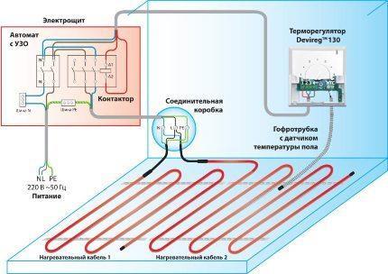 Схема монтажа электрического теплого пола